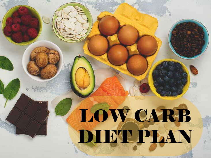 Low Carbohydrate Diet Plan